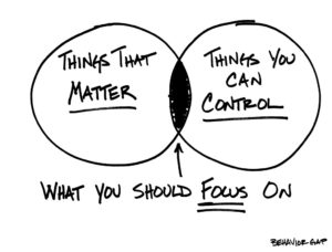 things-that-matter-things-you-can-control